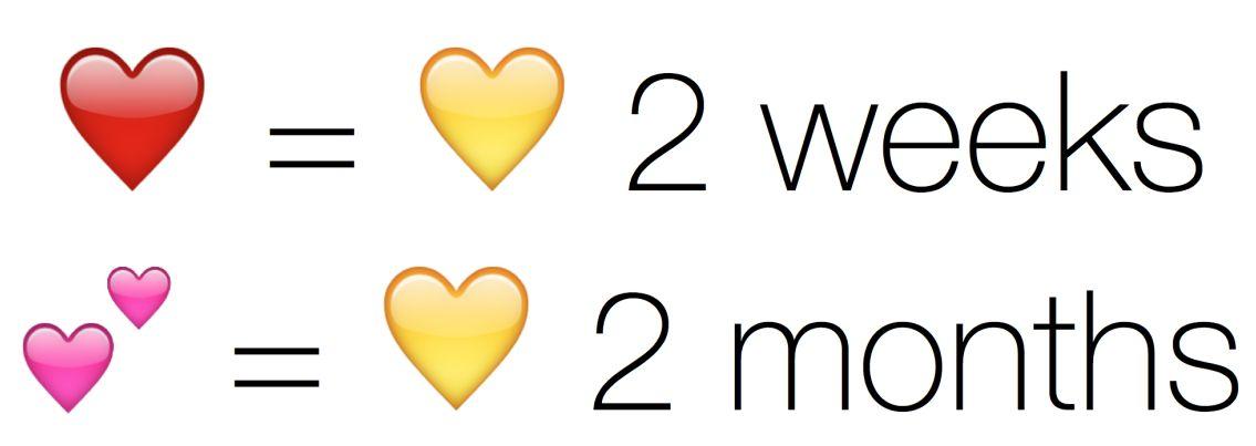 hvad betyder det røde hjerte på snapchat
